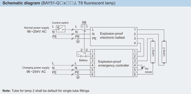 LAMPU EXPLOSION PROOF  EXPLOTION PROOF  GAS PROOF: Lampu Fluorescent Anti Ledak