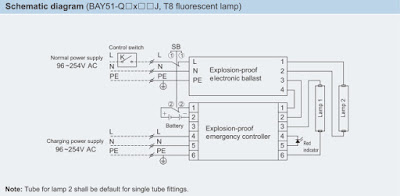 wiring instalasi BAY51Q
