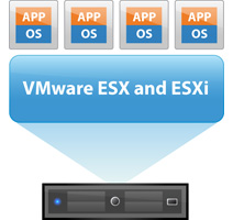 VMWare ESXi 5 on Mac | Techknowlogy