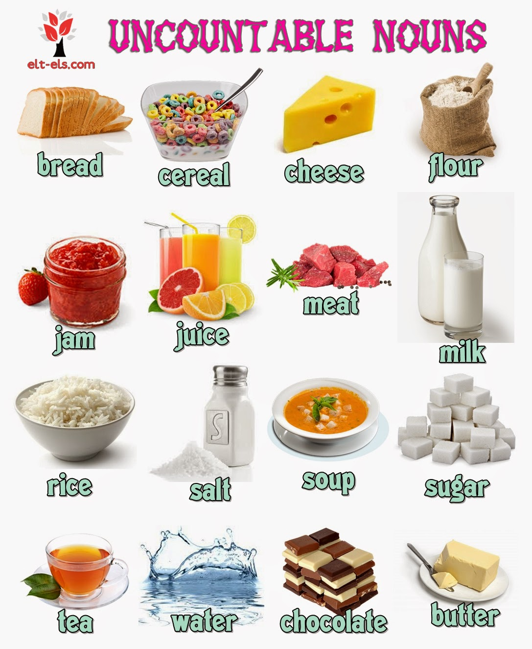 What Type Of Food U Can Eat