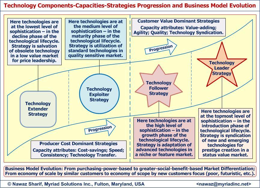 technology road map template - it roadmap template