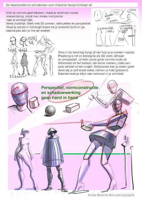 concept art,character sheet, game art, character design, hoe maak ik een character design