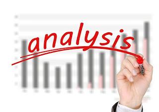 Trik Trading Emas pake Analisa Fundamental