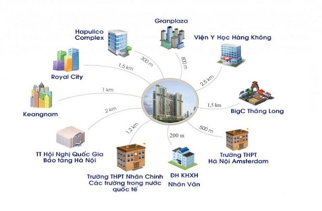 thi-truong-nha-dat-chung-cu-203-nguyen-huy-tuong-imperoa-garden-6