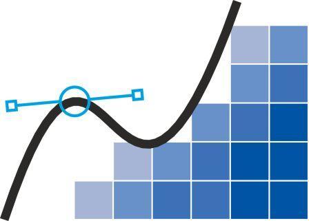 Pergeseran Kurva IS akibat Perubahan Kebijakan Fiskal