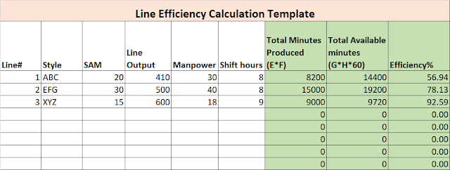overall line efficiency calculation
