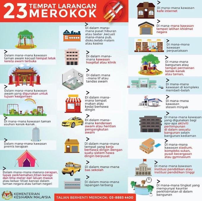 23 Tempat Larangan Merokok Yang Diwartakan Kementerian Kesihatan Malaysia