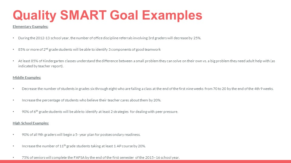 SMART Goals for Counselors