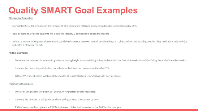 Quality SMART goal examples for elementary, middle and high school counseling programs