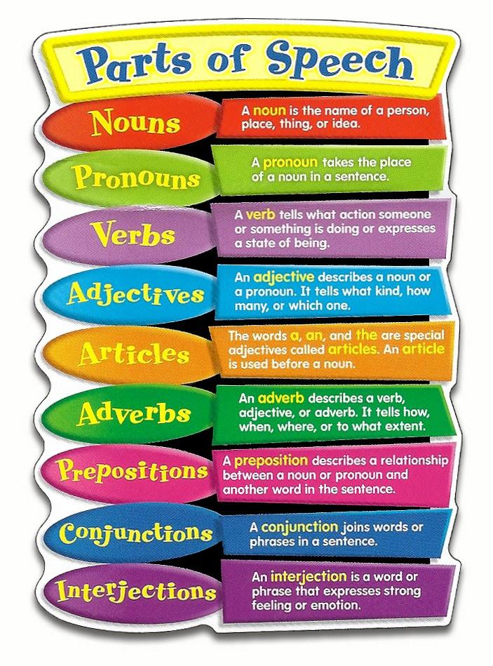Kata penghubung atau kata sambung adalah sebuah kata yang digunakan untuk menghubungkan a Kata Penghubung Dalam Bahasa Inggris (Conjunction)