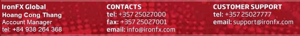 IronFX Hoang Cong Thang