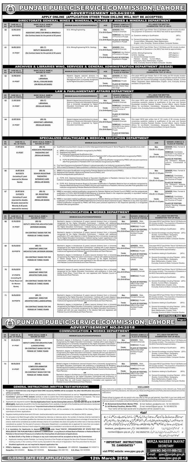 Punjab Public Service Commission PPSC jobs Feb 2018