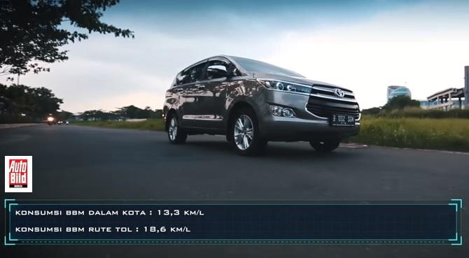 Konsumsi Bensin All New Kijang Innova Youtube Test Drive 1500 Km Dan Bbm Toyota 2 4 V M T Berarti Dapat Diestimasi Untuk Yang Type Diesel Dikisaran