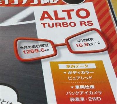 アルトターボRSの実燃費はリッター16.9キロ
