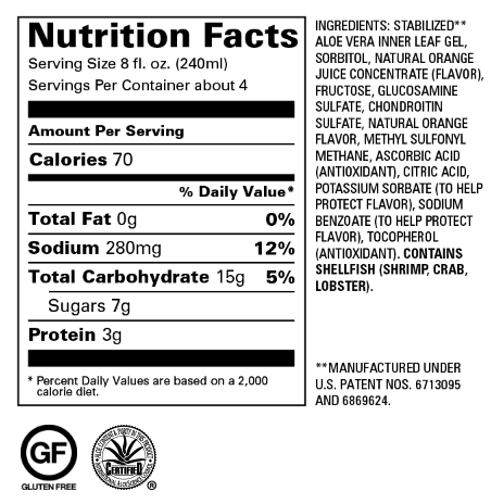 nutrition chart