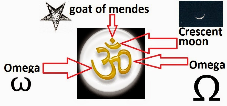 Hinduism Symbols And Meanings For Kids Gallery