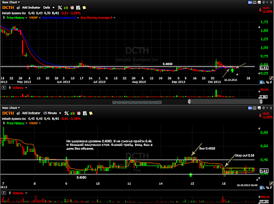 $DCTH