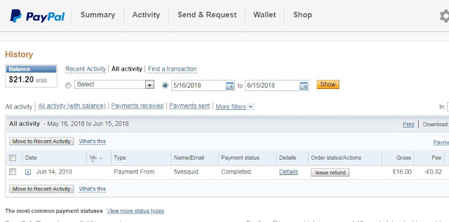 These are samples of some of my transactions with my verified PayPal account