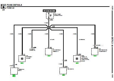 fuse diagram for 1999 bmw 528i repair-manuals: bmw z3 1999 electric repair 1999 bmw 528i wiring diagrams