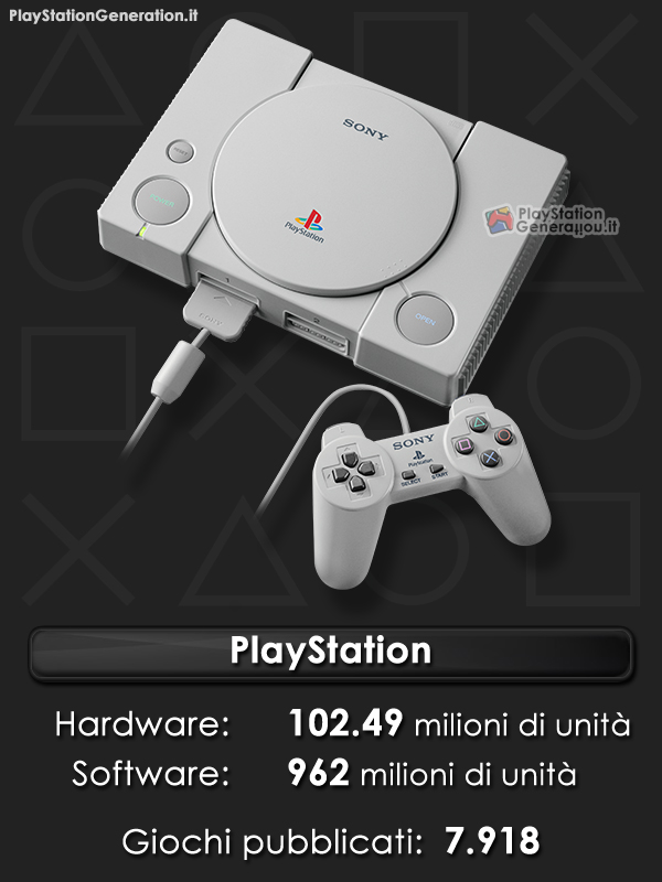 vendite hardware e software di playstation playstation generation