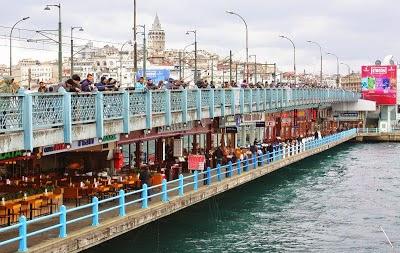 Tempat Wisata Di Turki Yang Wajib Dikunjungi