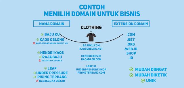 Keuntungan Memiliki Nama Domain Sendiri Untuk Bisnis