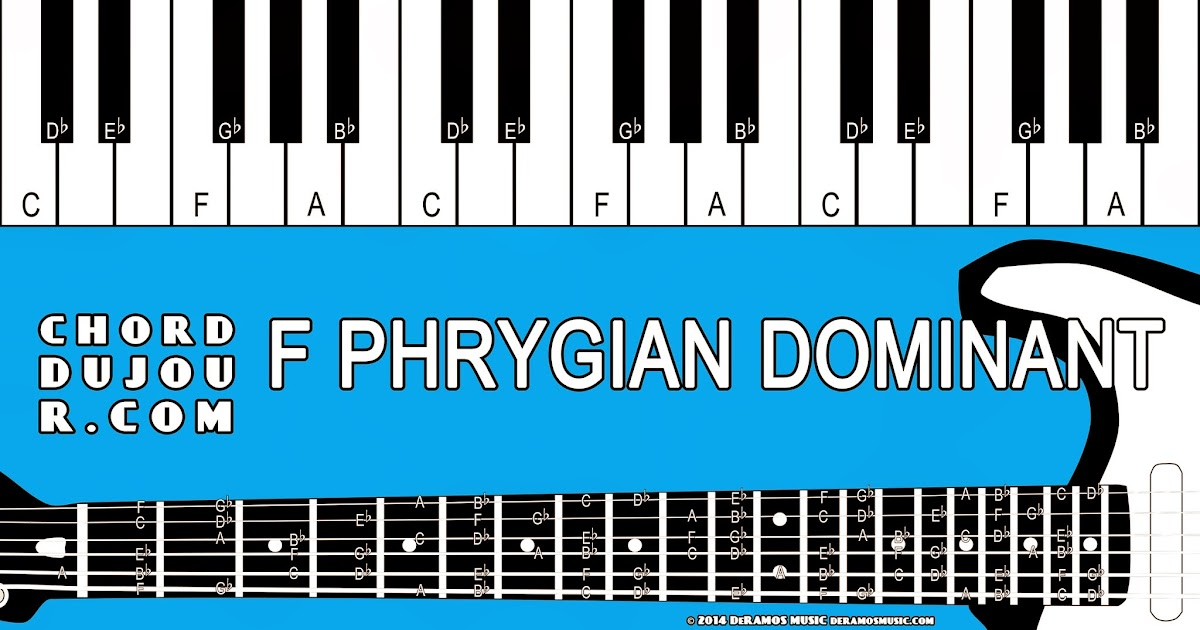 Chord du Jour: Dictionary: F Phrygian Dominant Scale