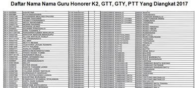 Daftar Nama Nama Guru Honorer K2, GTT, GTY, PTT Yang Diangkat 2017 Semua Provinsi Lengkap [UPDATE]