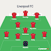 CONFIRMED: Expected LFC line up for today's game vs Crystal Palace!