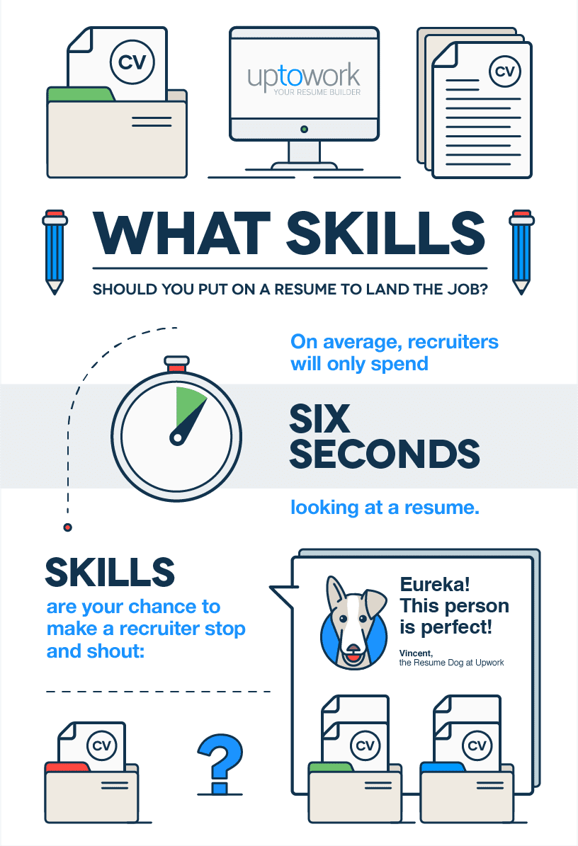 thanks to uptoworkcom for this terrific infographic about what skills to put on your resume well researched advice - What Skills To Put On A Resume