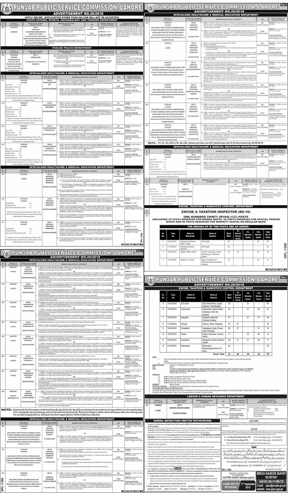 ppsc-september-2018-jobs-newpakjobs