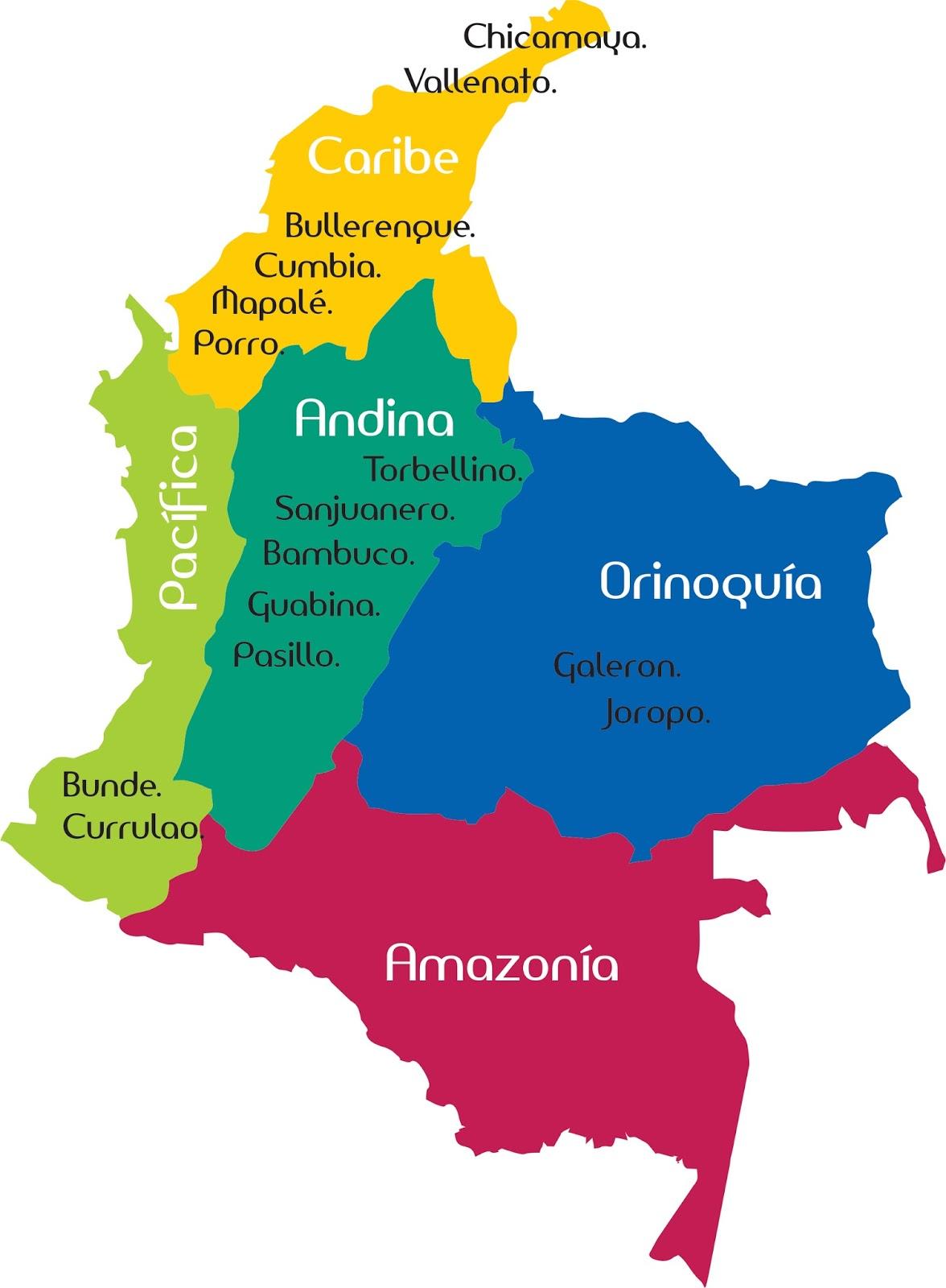 APRECIACIÓN MUSICAL: REGIONES MUSICALES DE COLOMBIA