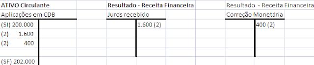 Operações financeiras-1