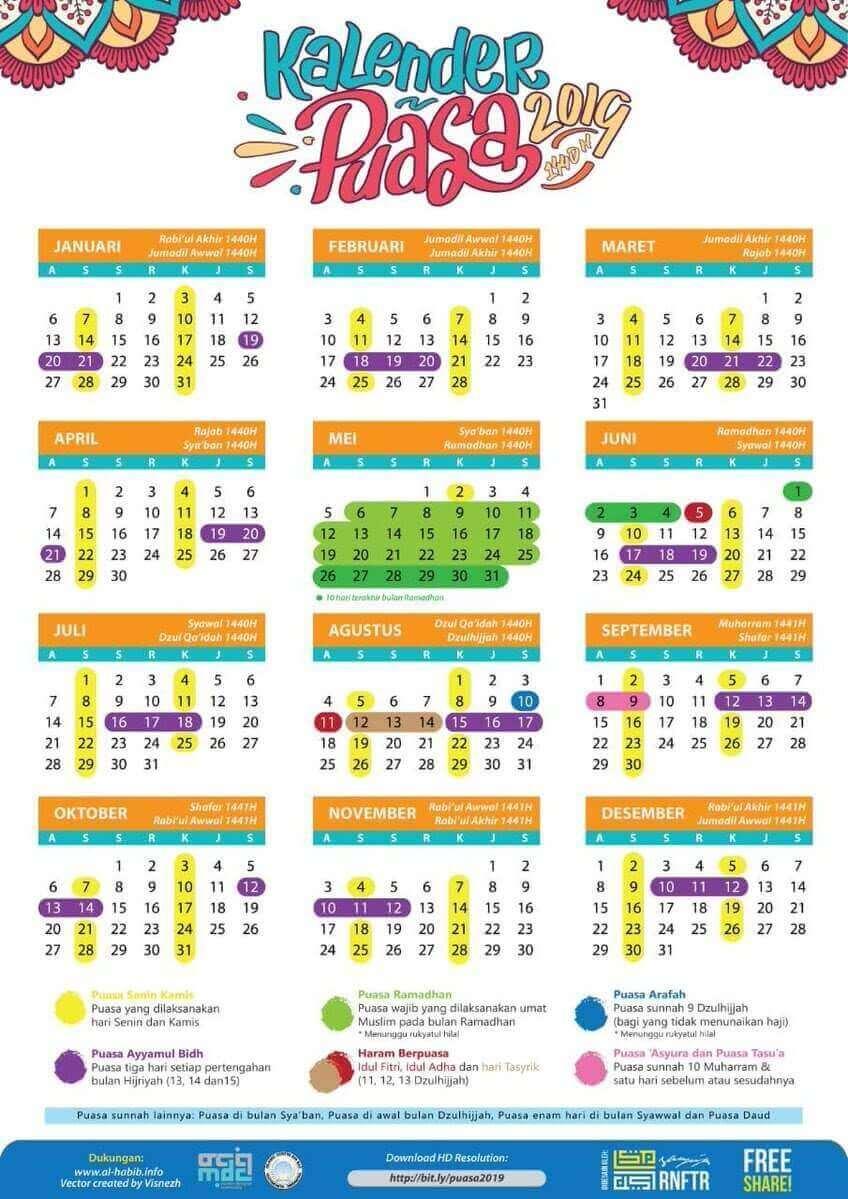 Template Kalender Puasa 2019