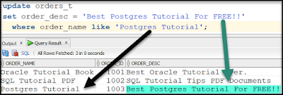 SQL Update One Column Syntax With Example