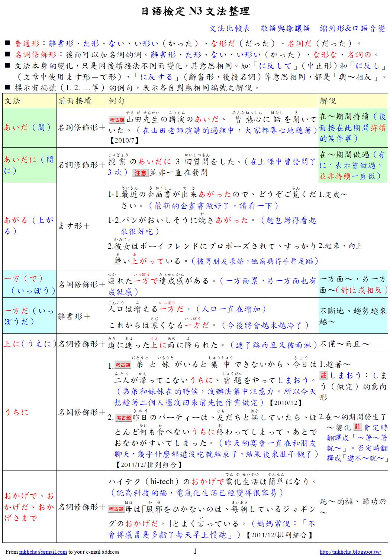 日語檢定N3文法總整理(PDF檔,共20頁)(日本語能力試驗JLPT 三