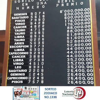 sorteo-zodiaco-1338-pizarra-domingo-12-03-2017