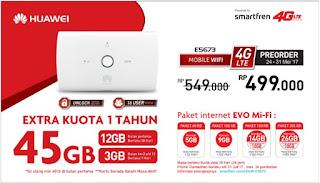 Harga Modem Wifi M5 beserta bundling kuota