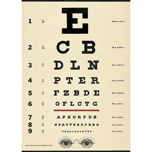 wrapping paper eye chart for under $25