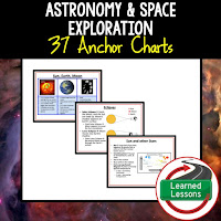 Astronomy and Space Exploration, Earth Science Anchor Charts BUNDLE, Earth Science Bellringers, Earth Science Word Walls, Earth Science Gallery Walks, Earth Science Interactive Notebook inserts