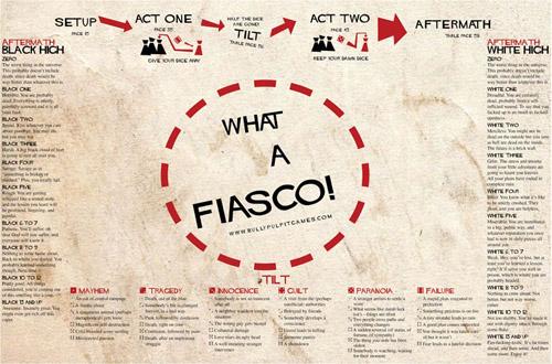 FIASCO PLAYSETS EPUB