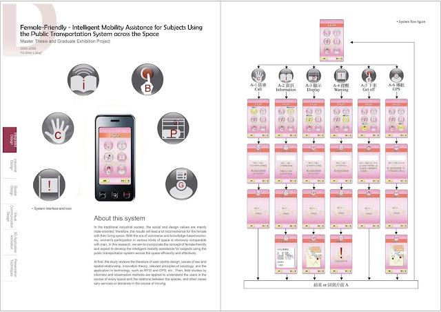 友善女性的大眾工具場域移動輔助系統: UI 與 UX 設計,梁又文老師設計作品集