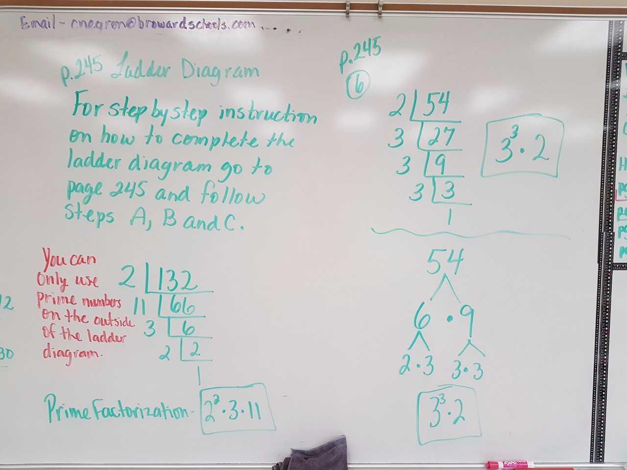 Mrs Negron 6th Grade Math Class Lesson 9 2 Prime Factorization