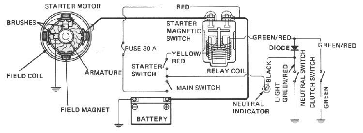 Wiring diagram motorcycle starter newmotorspot mini cooper s wiring diagram for starter motor home design ideas cheapraybanclubmaster Choice Image