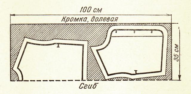 Раскладка деталей стеганого жилета