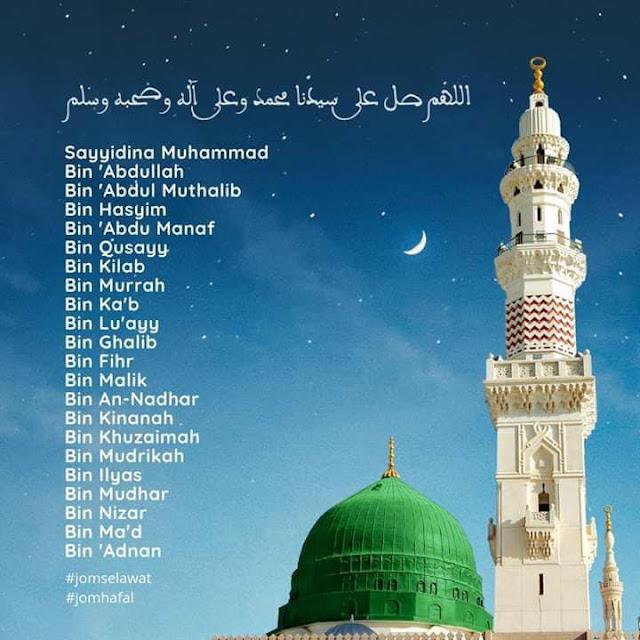 Nasab Nabi Muhammad ﷺ