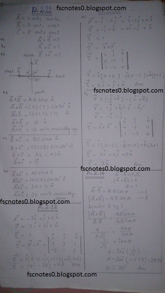 F.Sc ICS Notes: Physics XI: Chapter 2 Vectors and Equilibrium Numerical Problems Asad Hussain 3