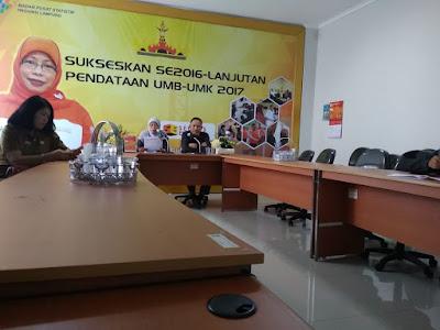 Impor Provinsi Lampung September 2018 Sebesar US$ 238,55 Juta