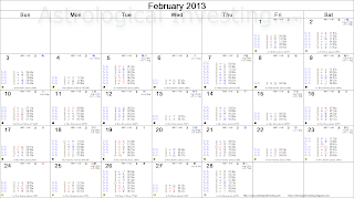 Astrological Calendar for planetary aspects for the ASX, February 2013