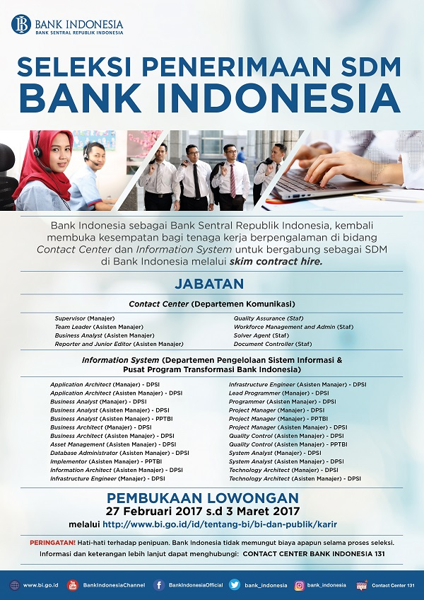 Bank Indonesia Karir